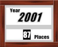 2000年の視察記録
