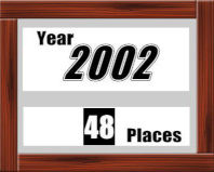 2002年の視察記録