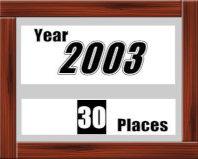 2003年の視察記録