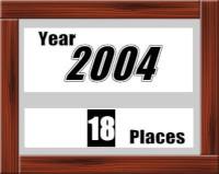 2004年の視察記録