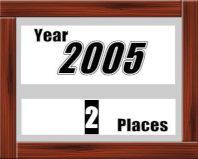 2005年の視察記録