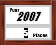 2007年の視察記録