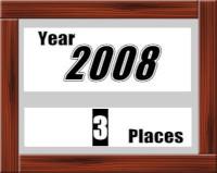 2008年の視察記録