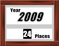 2009年の視察記録
