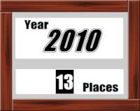 2010年の視察記録