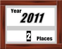 2011年の視察記録