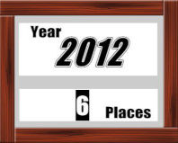2012年の視察記録