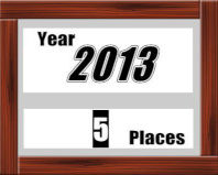 2013年の視察記録