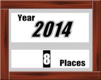 2014年の視察記録