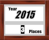 2015年の視察記録