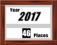 2017年の視察記録