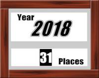 2018年の視察記録