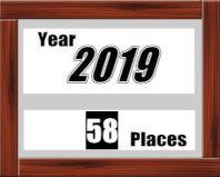 2019年の視察記録