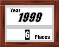 1999年の視察記録